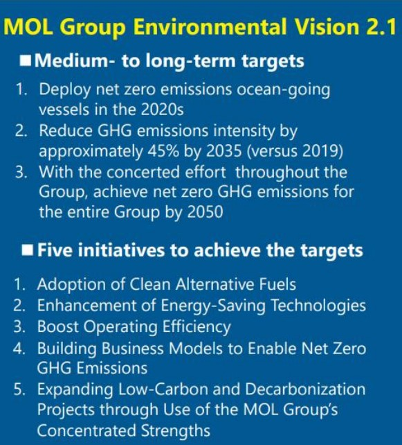 This image has an empty alt attribute; its file name is MOL-Group-Environmental-Vision-2.1.jpg