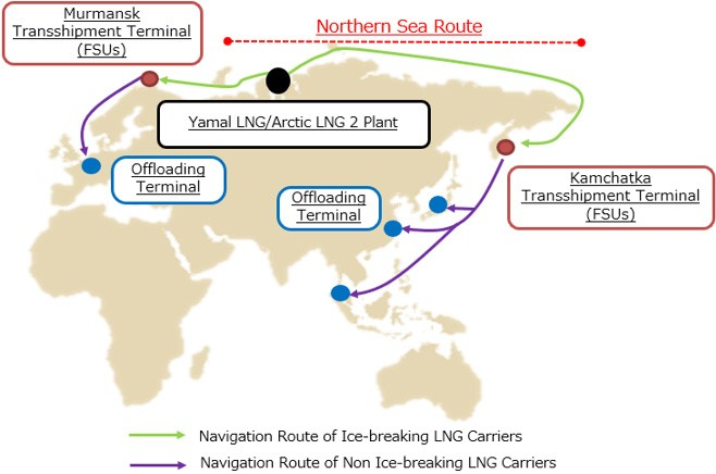 This image has an empty alt attribute; its file name is Trading-Routes-and-Location-of-the-Transshipment-Sites.jpg